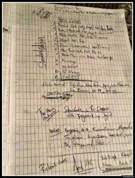 Beyonce's Tracklist